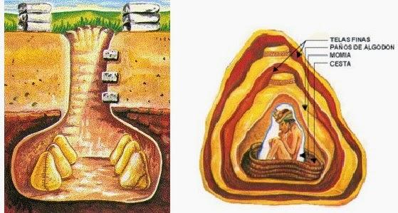 tumbas subterraneas cultura paracas